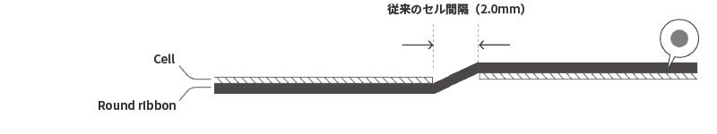 従来のセル間隔